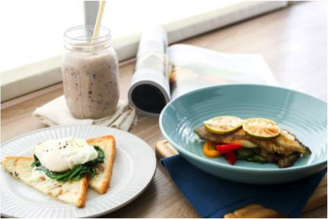 創意飲食:美式輕食早午餐