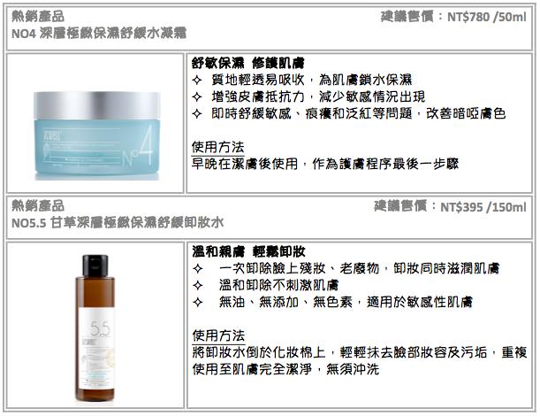 ACWELL熱銷舒敏護膚產品