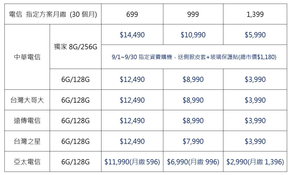 ZenFone 6 翻玩視界  電信資費方案